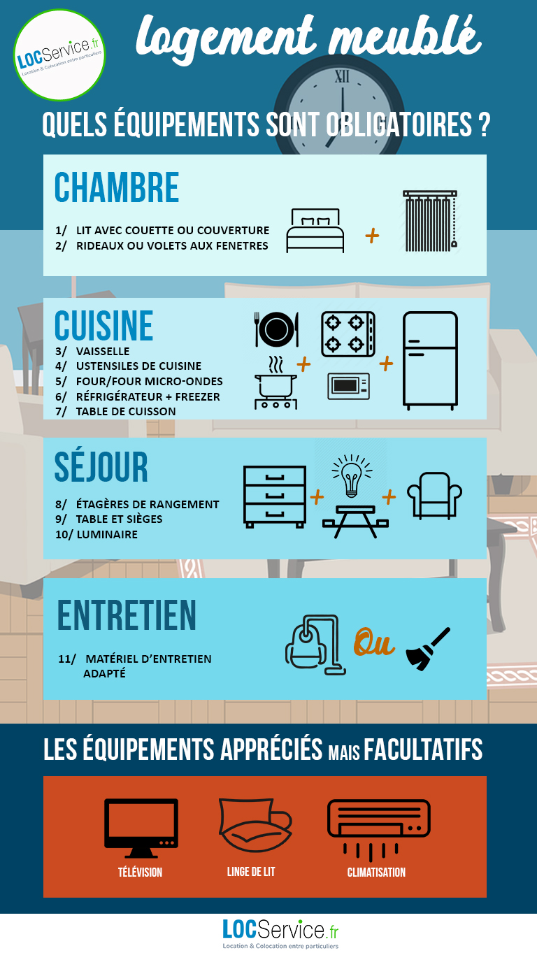 Location Meublee Le Guide Complet